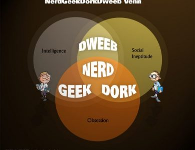 Academic Says Calling Someone 'Nerd' or 'Geek' Should be a Hate Crime
